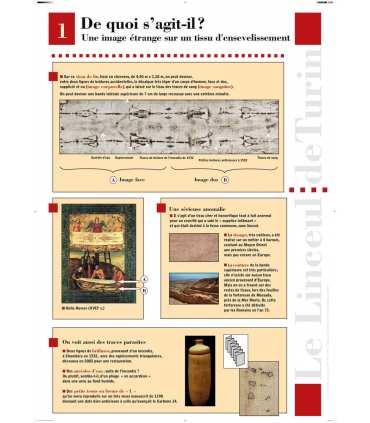 Le Saint Suaire Scientifique (Série de 7 affiches) sur le Linceul de Turin (EX15-0003)